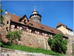 medieval castle nuremberg
