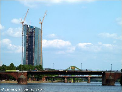 european central bank building on the river main